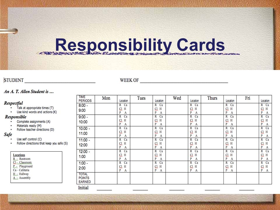Responsibility Cards