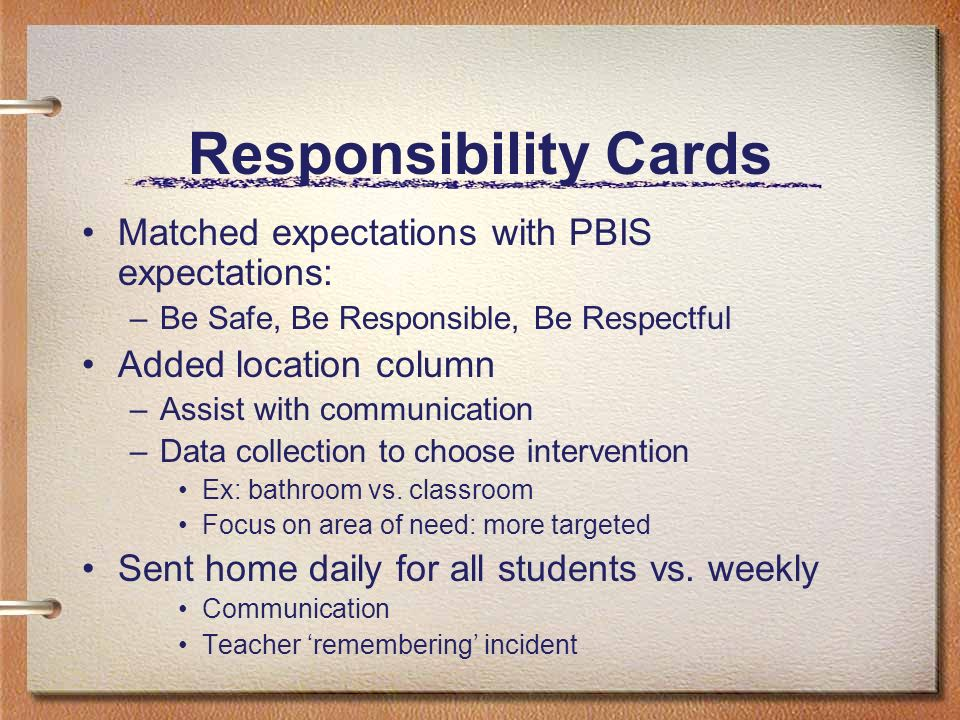 Responsibility Cards Matched expectations with PBIS expectations: