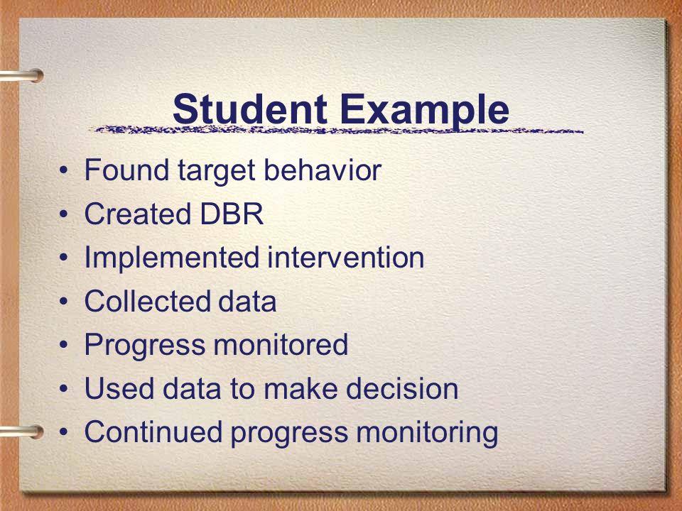 Student Example Found target behavior Created DBR