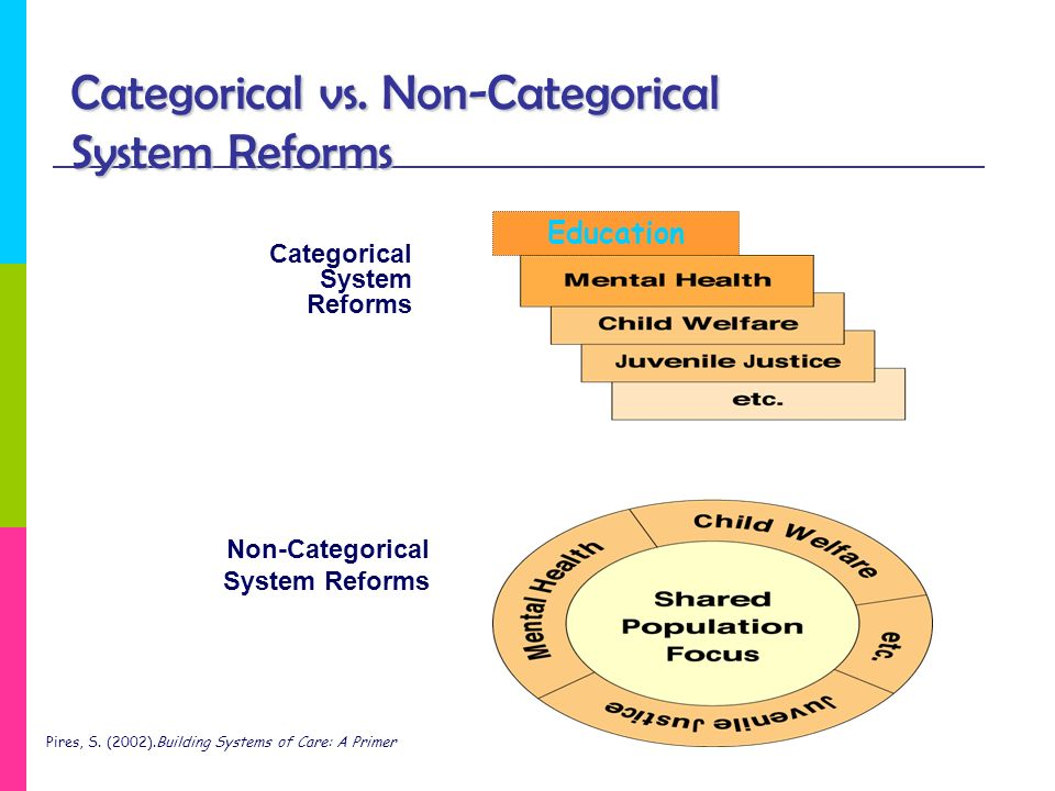 Categorical vs. Non-Categorical System Reforms