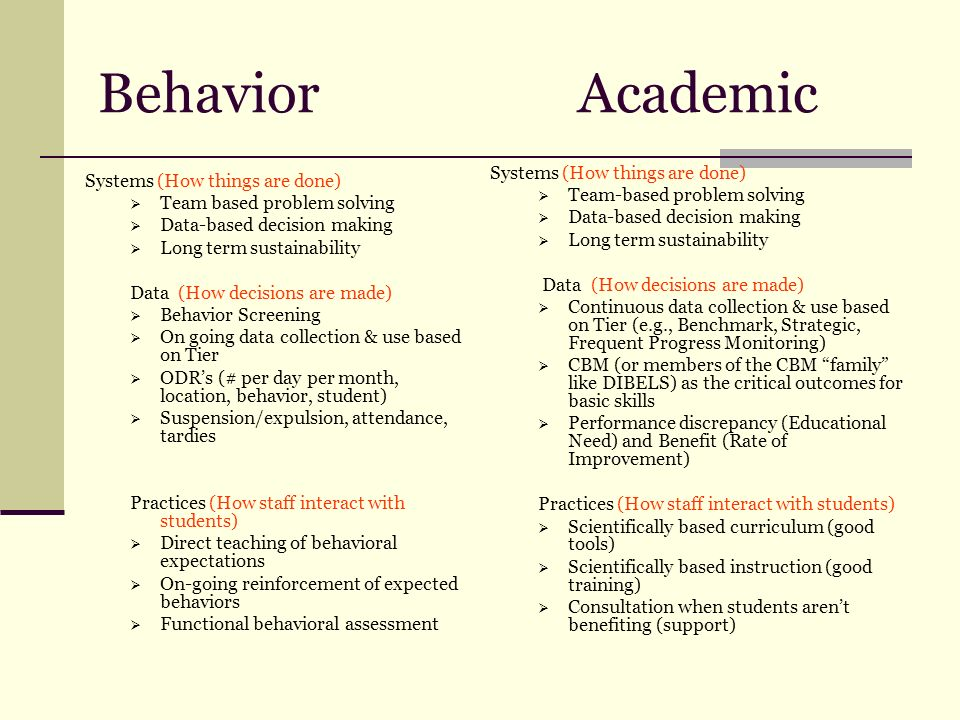 Behavior Academic Systems (How things are done)
