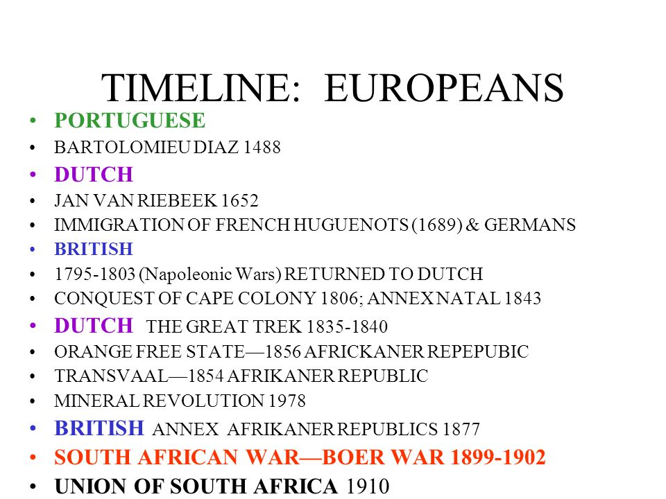 TIMELINE: EUROPEANS PORTUGUESE DUTCH DUTCH THE GREAT TREK 1835-1840