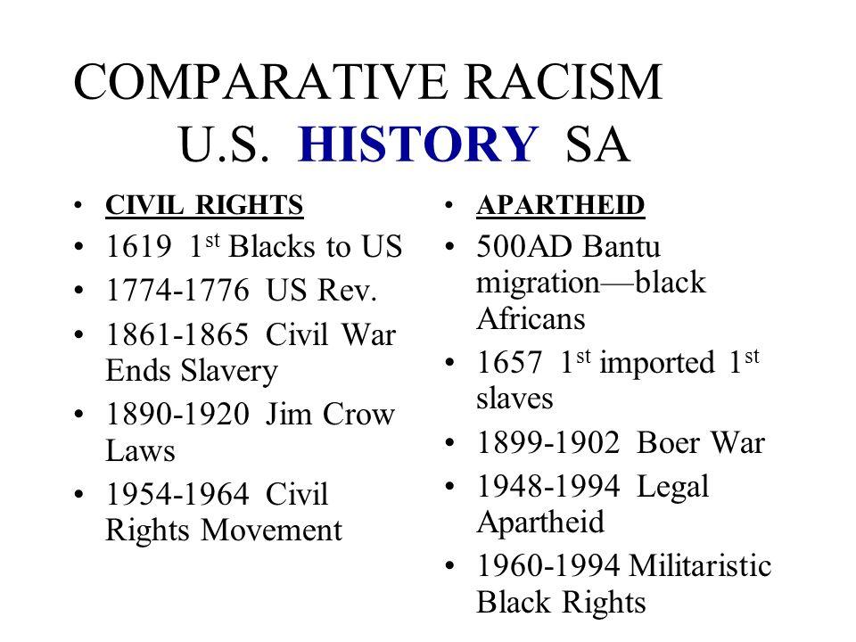 COMPARATIVE RACISM U.S. HISTORY SA