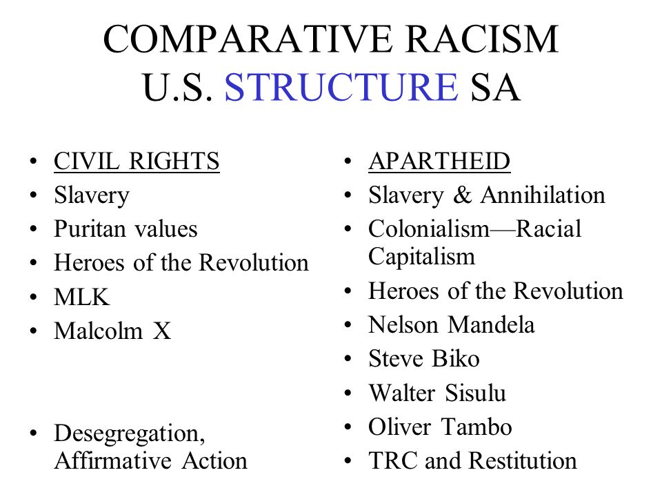 COMPARATIVE RACISM U.S. STRUCTURE SA