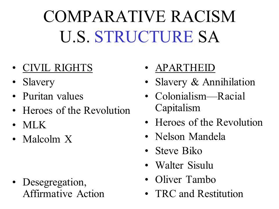 COMPARATIVE RACISM U.S. STRUCTURE SA