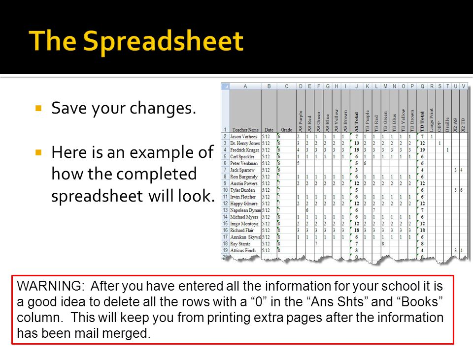 The Spreadsheet Save your changes.