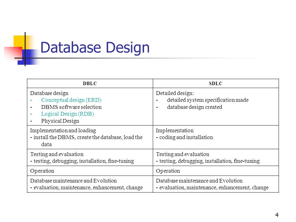 logical database design Sorry for my newbie question but i can't understand what is the different between  logical and conceptual database design can you provide.