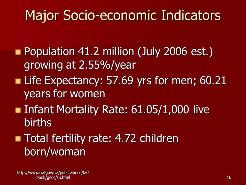 Major Socio-economic Indicators