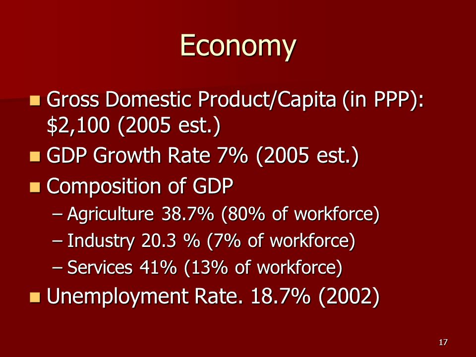 Economy Gross Domestic Product/Capita (in PPP): $2,100 (2005 est.)
