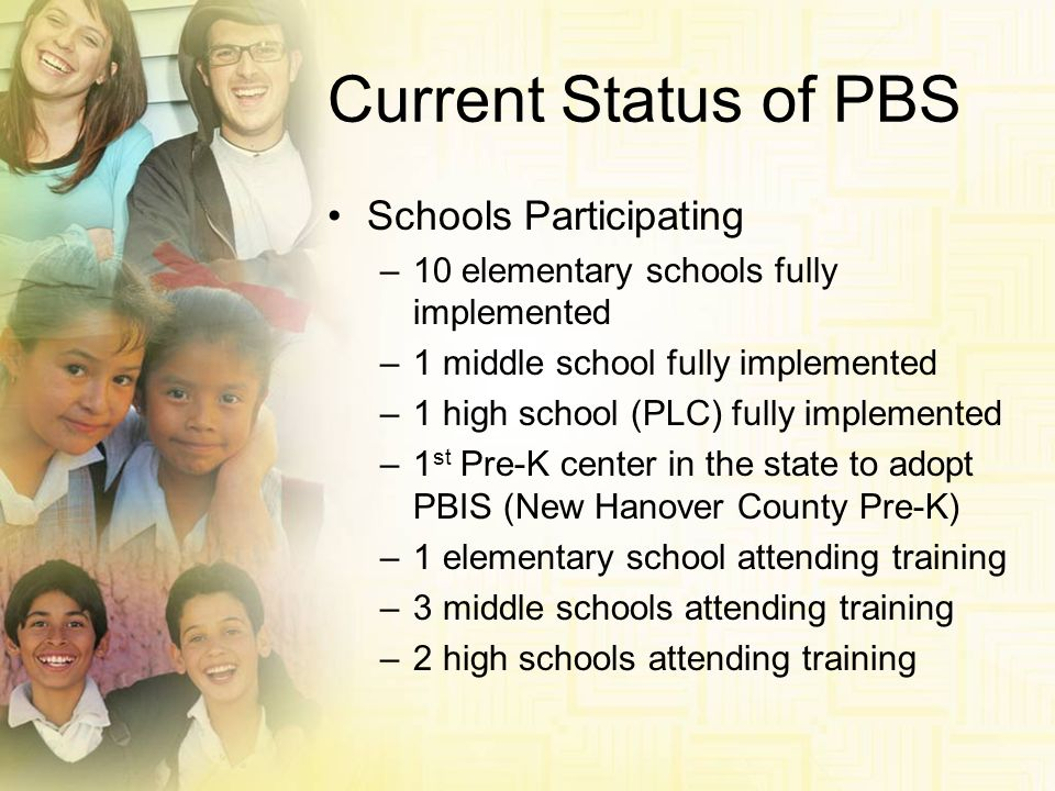 Current Status of PBS Schools Participating