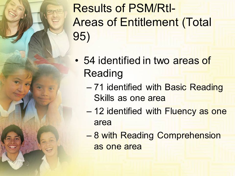Results of PSM/RtI- Areas of Entitlement (Total 95)