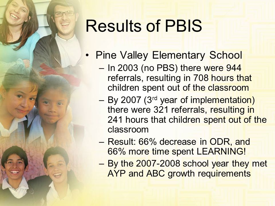 Results of PBIS Pine Valley Elementary School