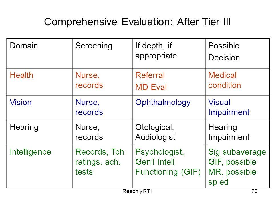 Comprehensive Evaluation: After Tier III