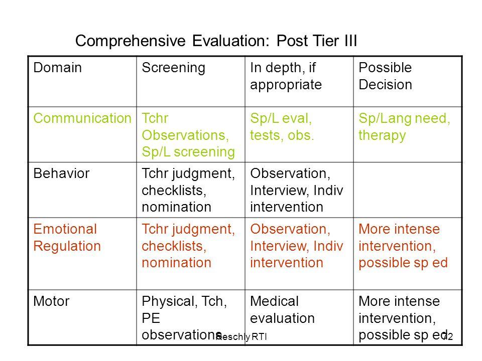 Comprehensive Evaluation: Post Tier III