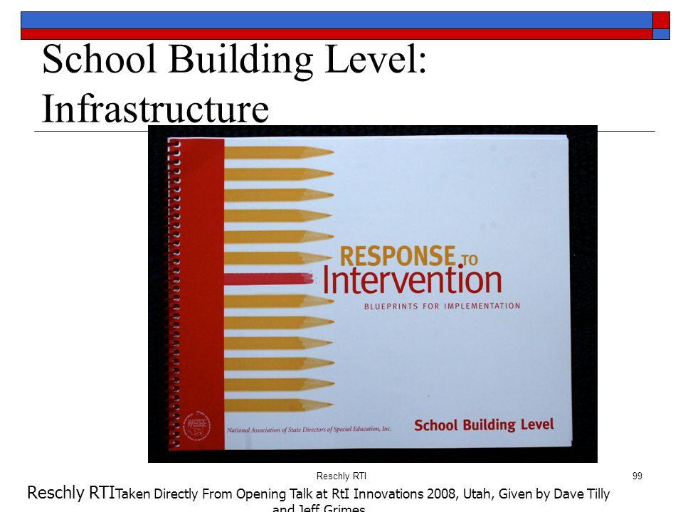 School Building Level: Infrastructure