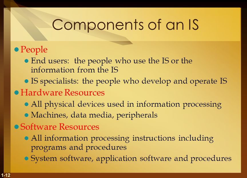 Components of an IS People Hardware Resources Software Resources
