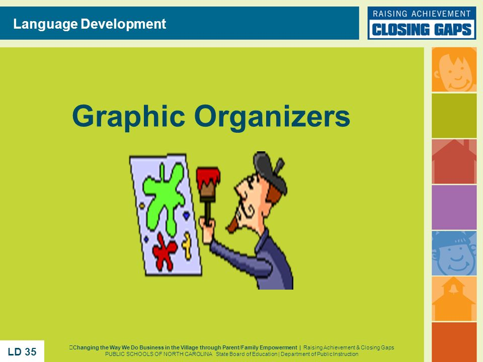 Graphic Organizers Language Development LD 35 LD 35