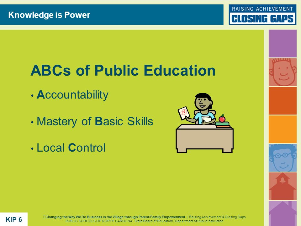 ABCs of Public Education