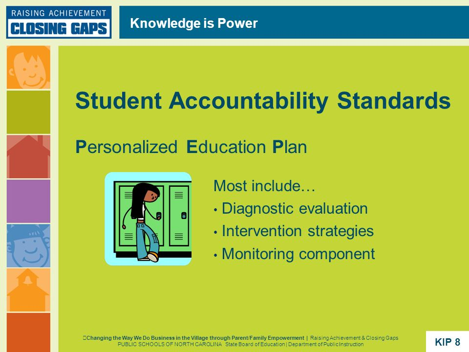 Student Accountability Standards