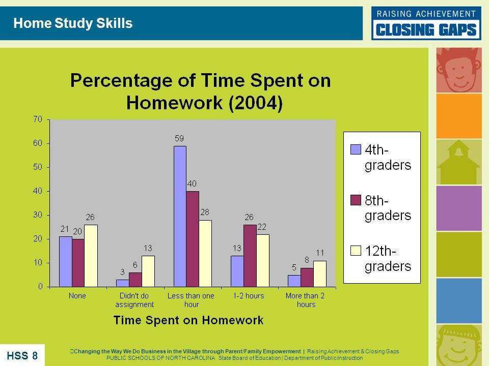 Home Study Skills HSS 8 HSS 7