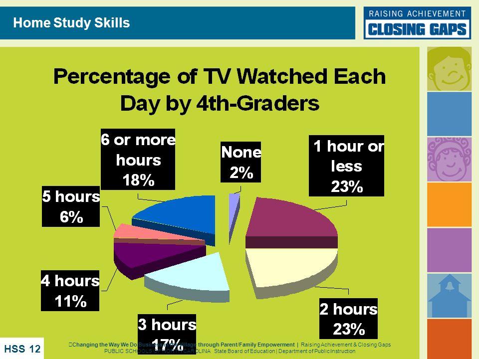 Home Study Skills HSS 12 HSS 11