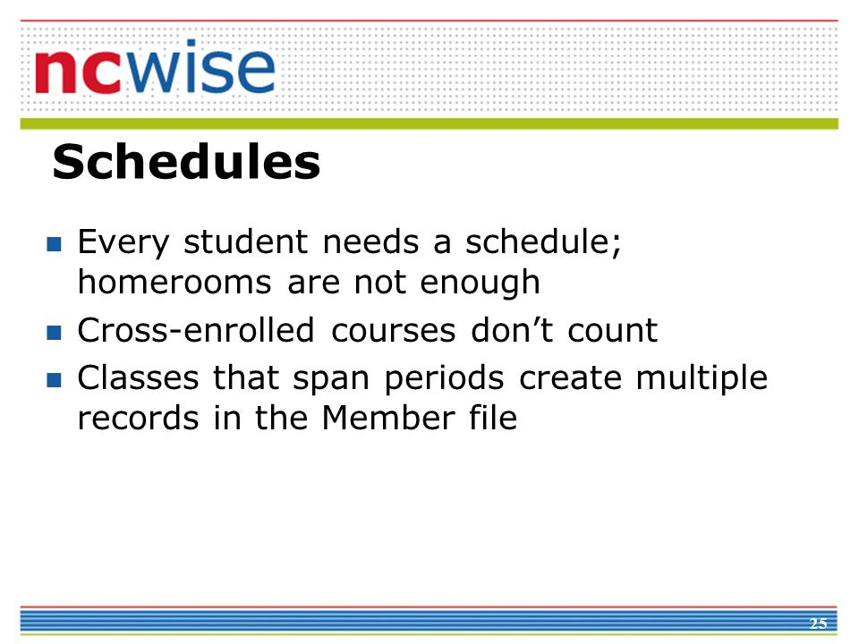 Schedules Every student needs a schedule; homerooms are not enough