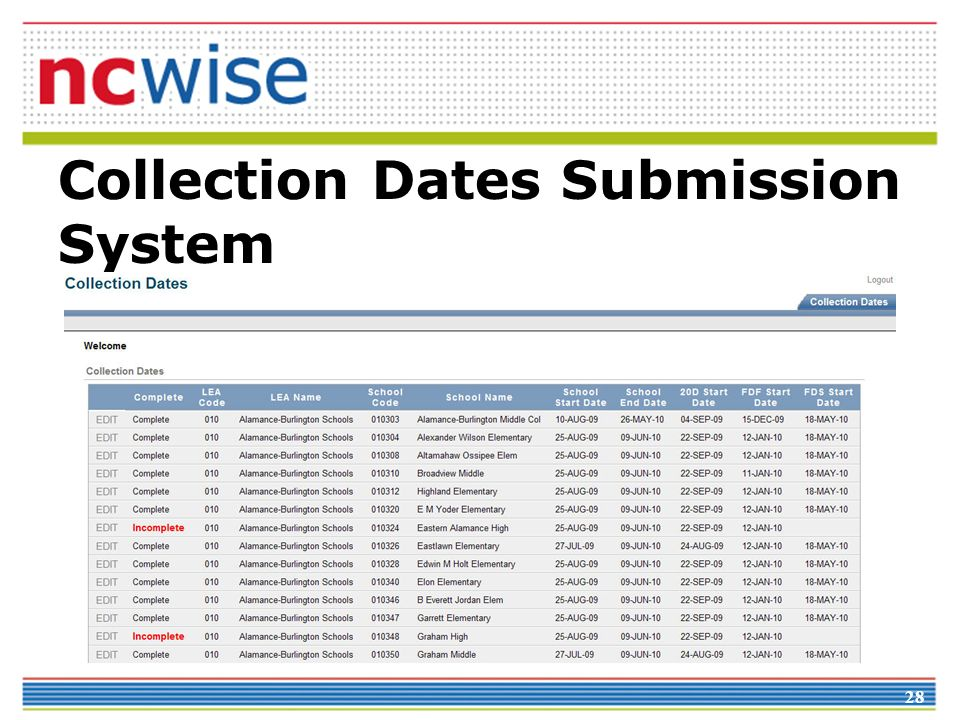 Collection Dates Submission System