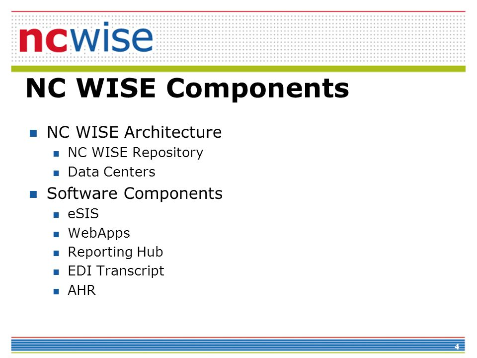 NC WISE Components NC WISE Architecture Software Components