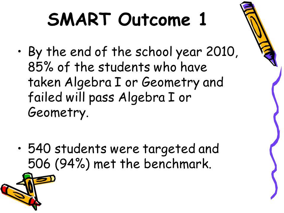 SMART Outcome 1