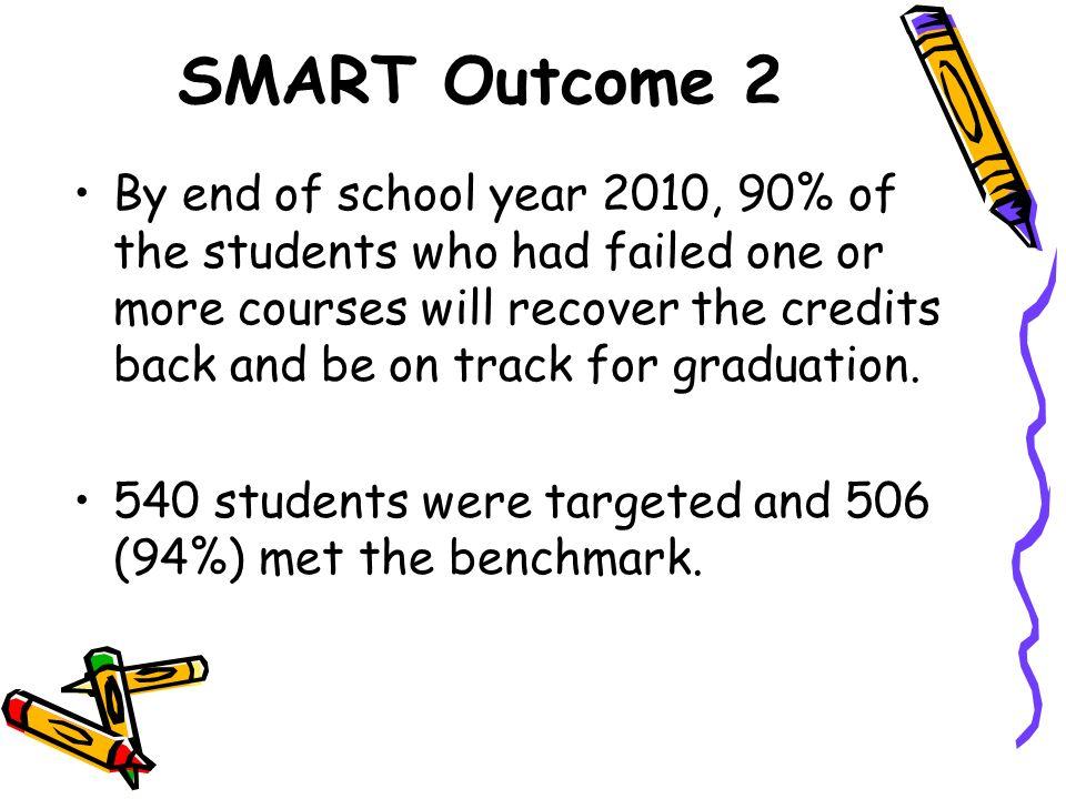 SMART Outcome 2