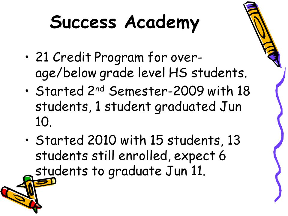 Success Academy 21 Credit Program for over-age/below grade level HS students.