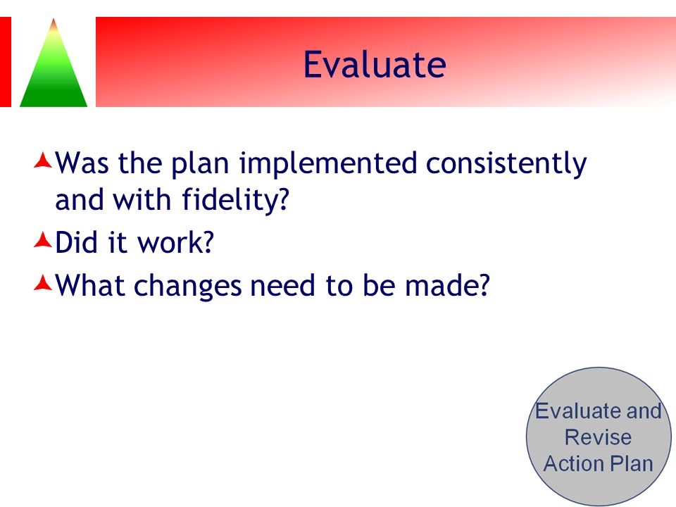 Evaluate Was the plan implemented consistently and with fidelity