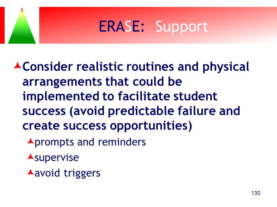 ERASE: Support