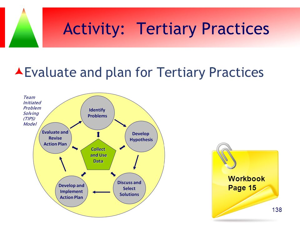 Activity: Tertiary Practices