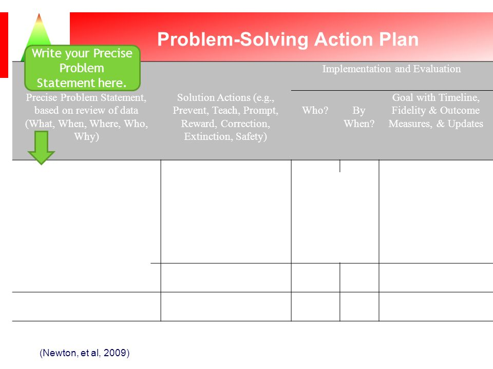 Problem-Solving Action Plan