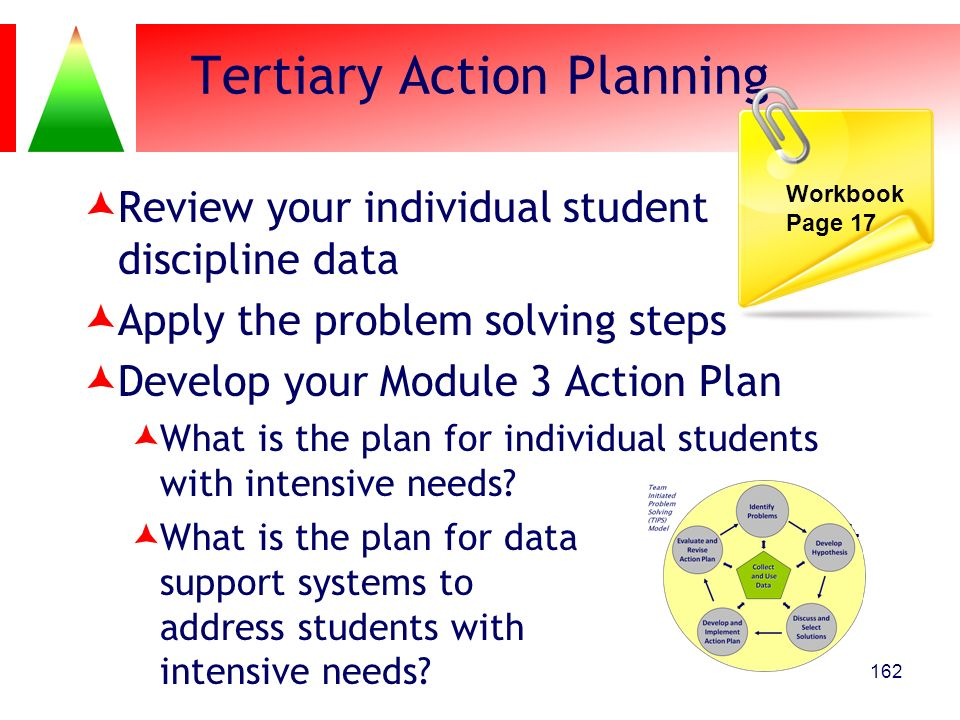 Tertiary Action Planning
