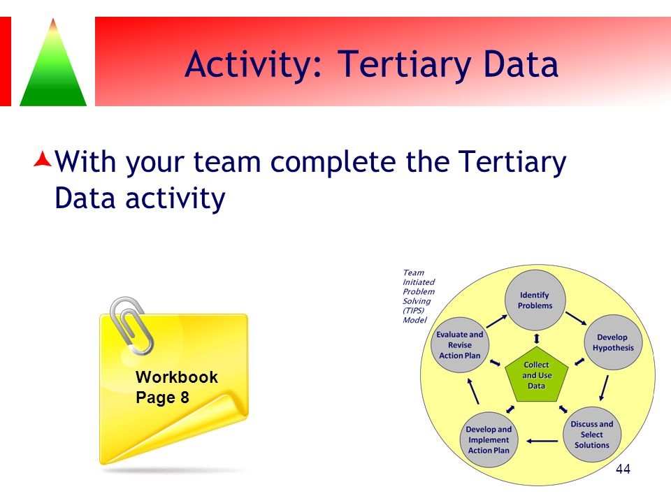 Activity: Tertiary Data