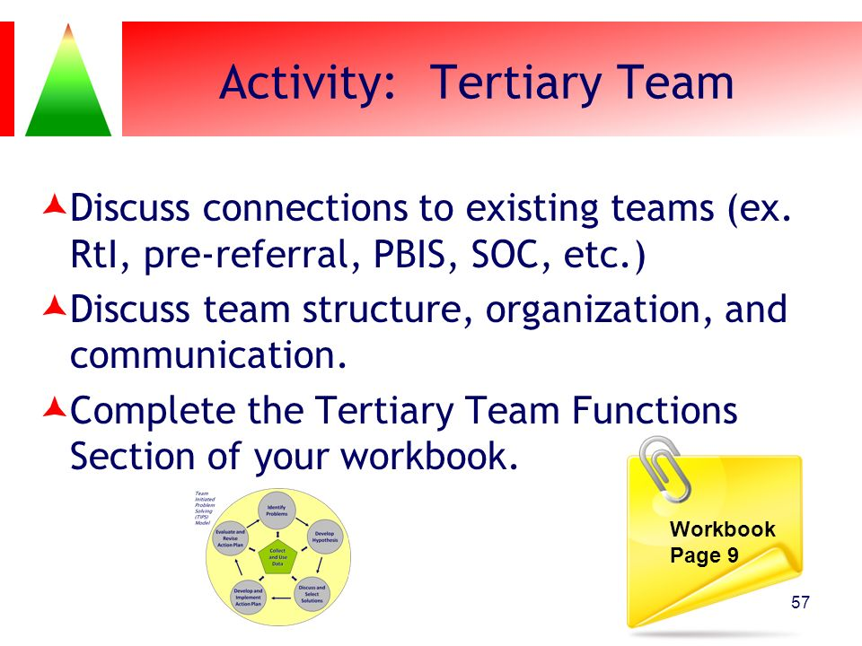 Activity: Tertiary Team