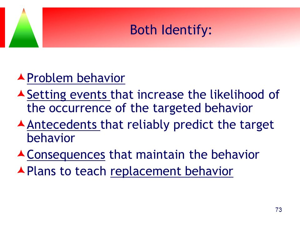 Both Identify: Problem behavior