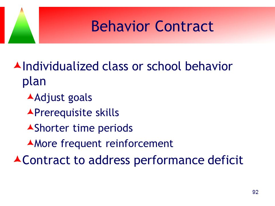 Behavior Contract Individualized class or school behavior plan
