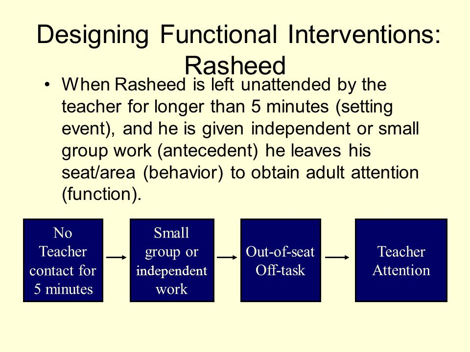 Designing Functional Interventions: Rasheed