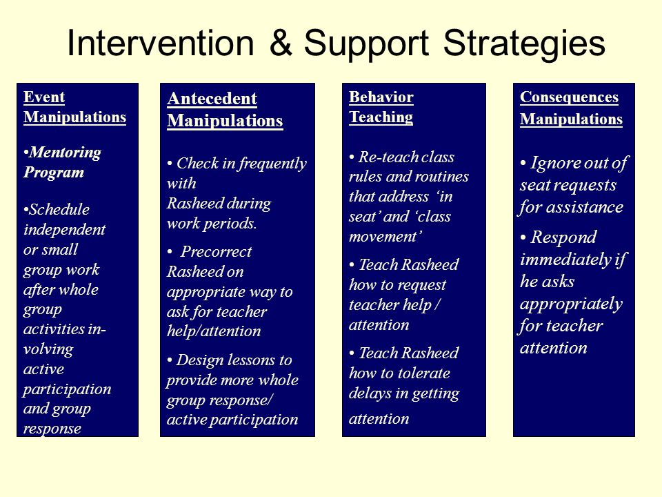 Intervention & Support Strategies