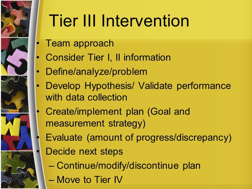 Tier III Intervention Team approach Consider Tier I, II information