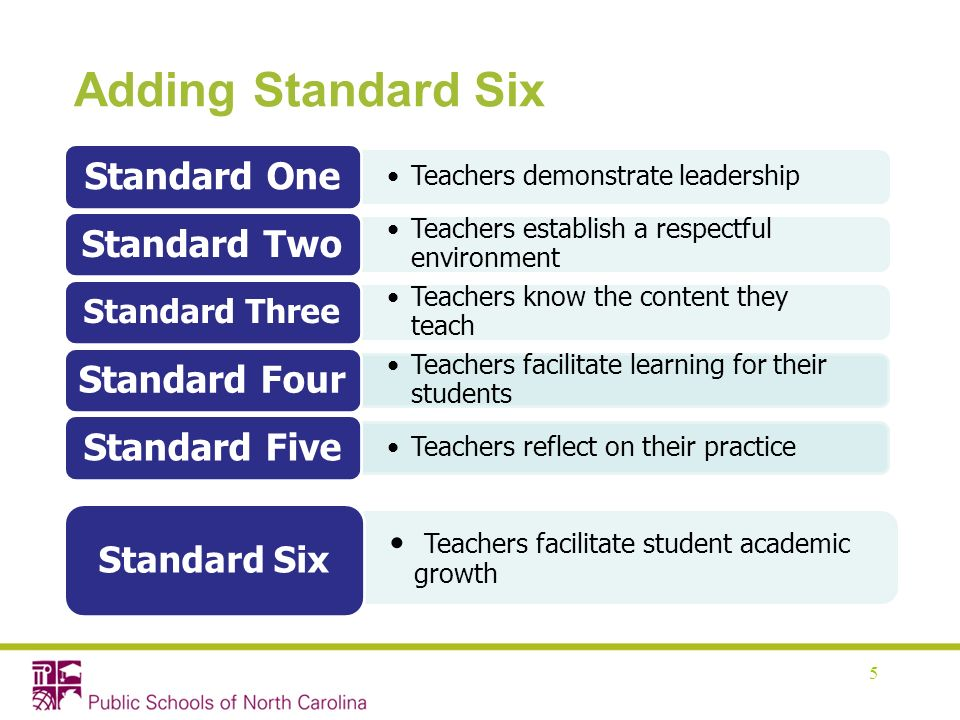 Adding Standard Six Standard Six Standard Three