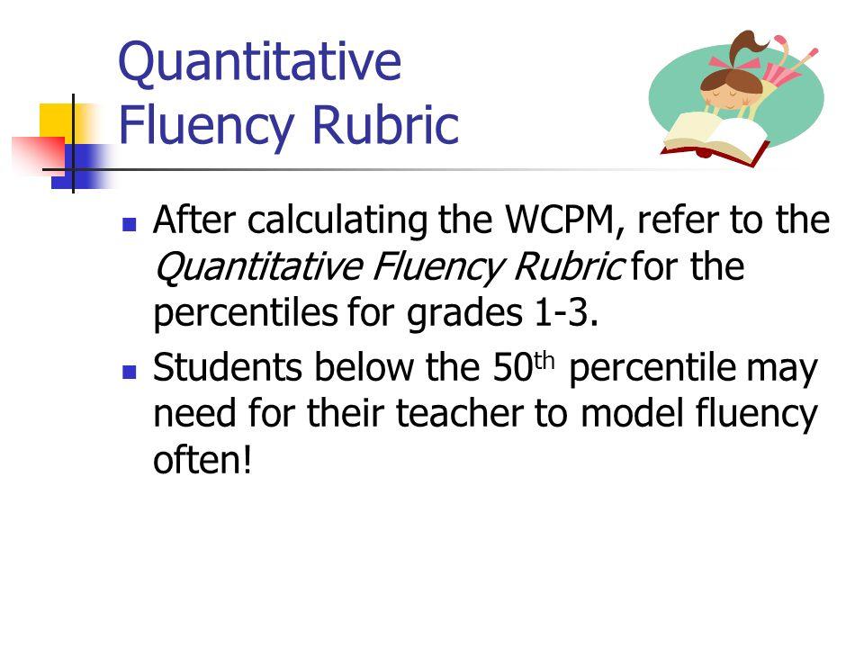 Quantitative Fluency Rubric