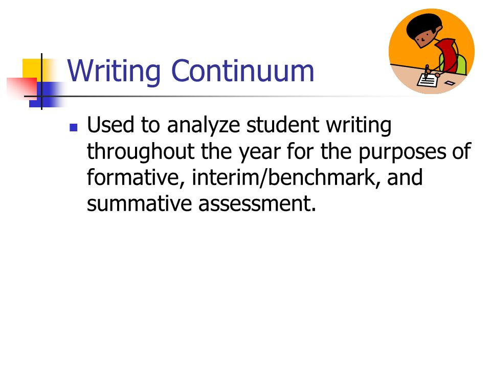 Writing Continuum Used to analyze student writing throughout the year for the purposes of formative, interim/benchmark, and summative assessment.