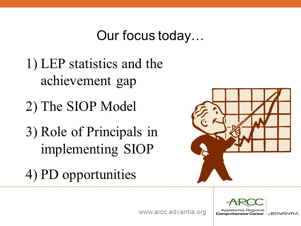 LEP statistics and the achievement gap The SIOP Model