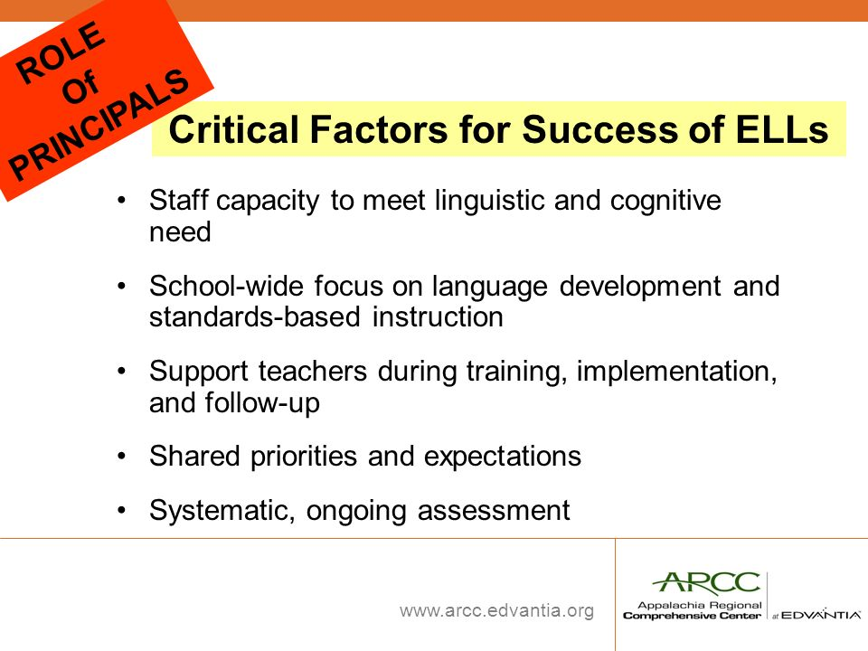 Critical Factors for Success of ELLs