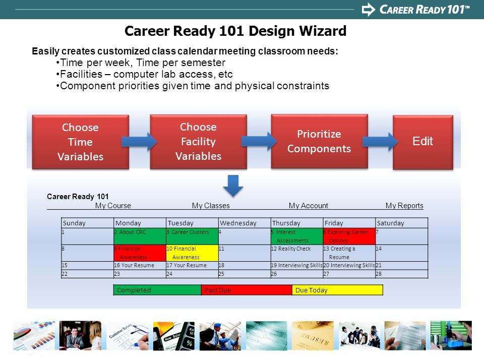 Career Ready 101 Design Wizard