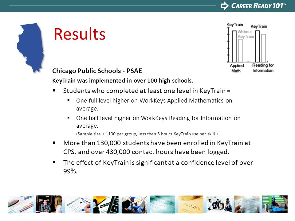 Results Chicago Public Schools - PSAE